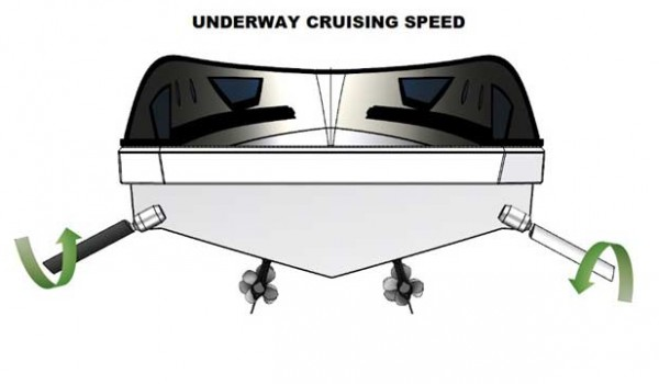 antiroll-3-in-1-cruising-speed_lr